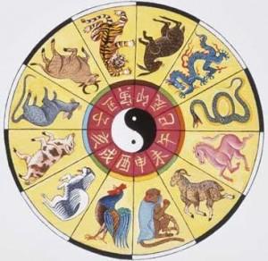 sxidnij-goroskop-na-2011-rik
